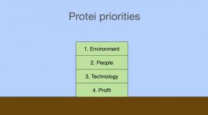 protei_2